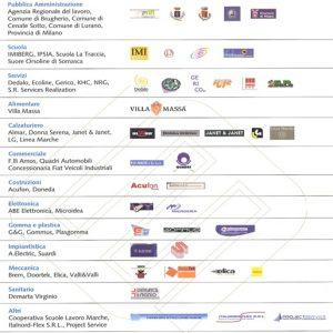 EQM Consulting Bergamo - Testimonianze Clienti Referenze Opinioni Recensioni Pareri - Certificazione Qualità ISO 9001