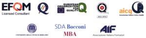 EQM Consulting - Fulvio Paparo Consulente Sistemi Qualità Accreditato e Formato