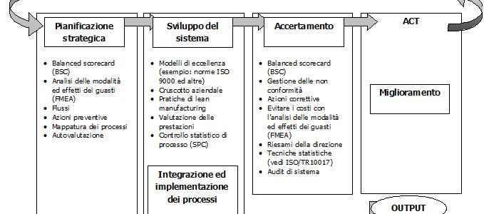 ISO 9001:2015 a cosa serve? L'obiettivo non è la certificazione, ma…