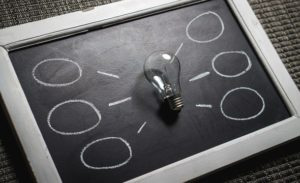 Come Implementare un'Organizzazione Snella - ISO 9001 Smart